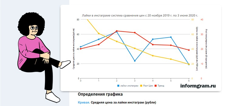 График за 03.06.2020